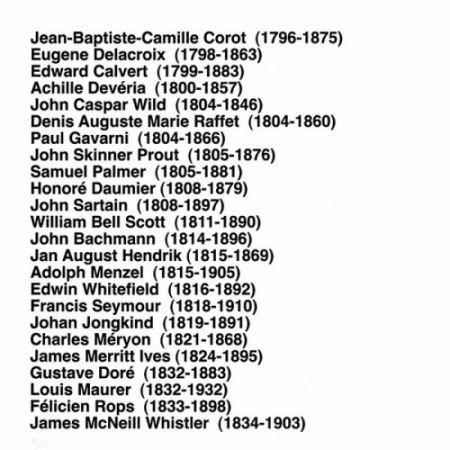 Многоэкземплярное Произведение Aballí - Portfolio HISTORY OF PRINTMAKERS (287 NAMES)