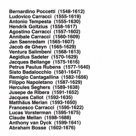Литография Aballí - Portfolio HISTORY OF PRINTMAKERS (287 NAMES)